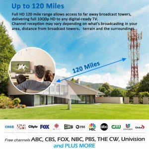 antenne TV intérieur HCCH